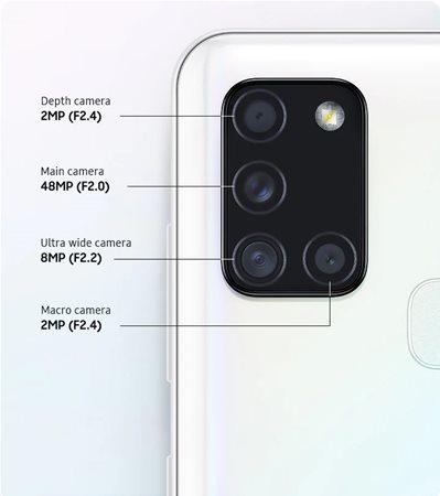 Τετραπλή κάμερα