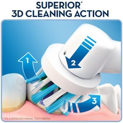 Ενσωματωμένο επαγγελματικό χρονόμετρο και πρόγραμμα καθημερινού καθαρισμού