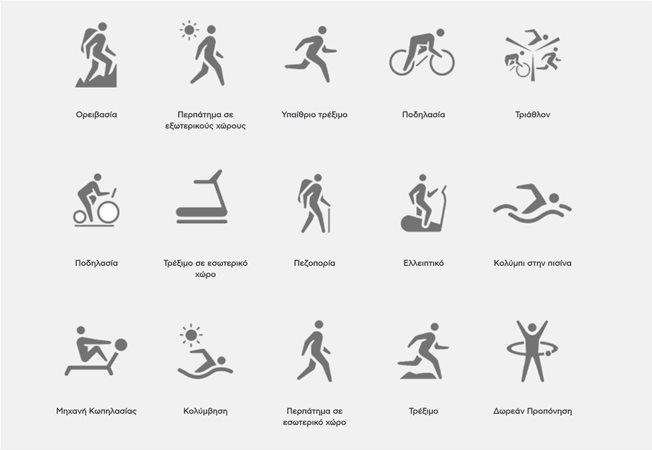 15 είδη επαγγελματικής προπόνησης