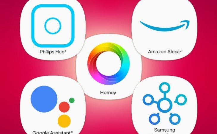 Συμβατό με όλες τις εφαρμογές Smart Home