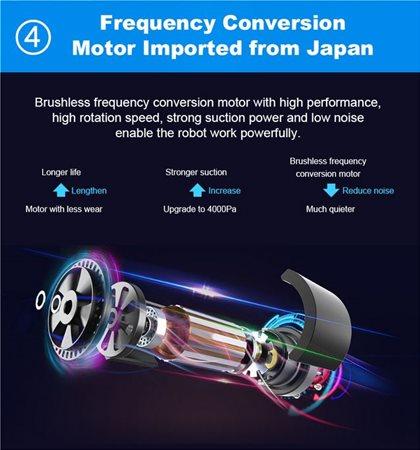 Υψηλής ποιότητας μοτέρ κατασκευασμένο στην Ιαπωνία