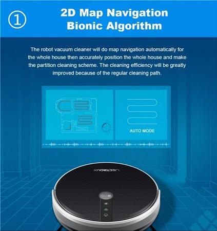 Τεχνολογία 2D Navigation