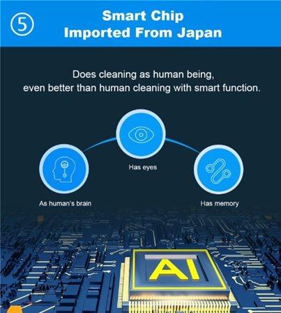 Έξυπνη τεχνολογία που λειτουργεί σαν άνθρωπος