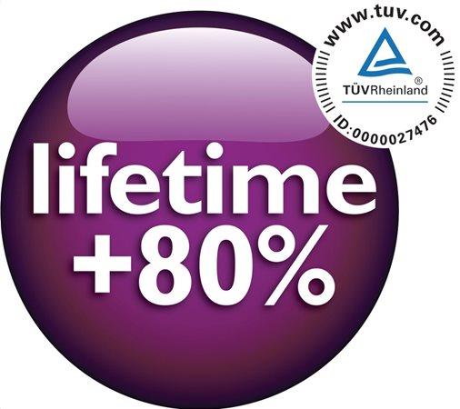 80% μεγαλύτερη διάρκεια ζωής