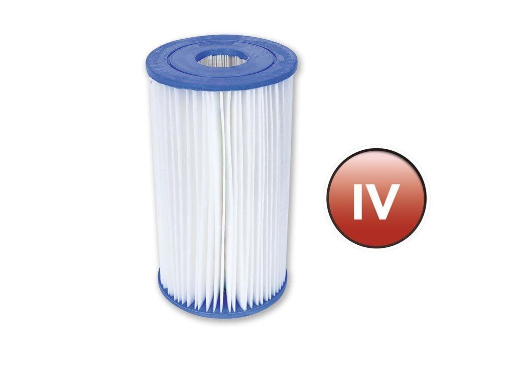 Bestway ανταλλακτικό φίλτρο νερού τύπου IV-B, αντιμικροβιακό, κατάλληλο για πισίνες, 58095
