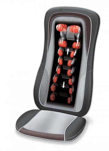 Beurer Κάθισμα Καρέκλας Shiatsu Massage Αυχένα & Πλάτης MG 300
