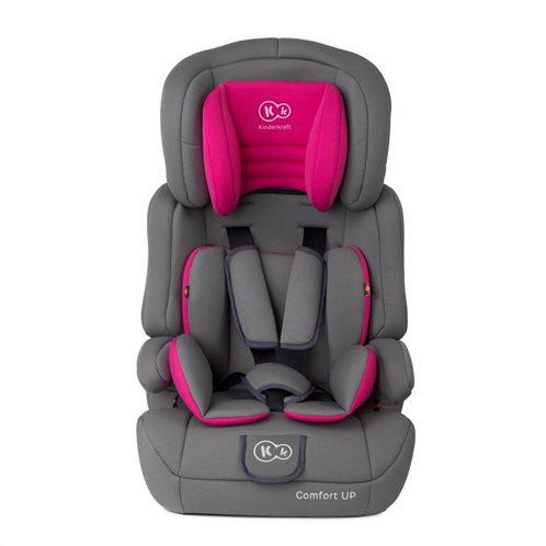 Kinderkraft Παιδικό Κάθισμα Αυτοκινήτου Χρώματος Ροζ για Παιδιά 9-36 Kg Comfort Up